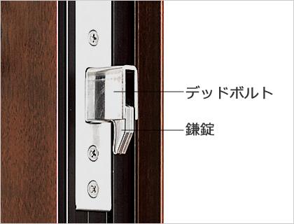 こじ開けを防止する「鎌式デッドボルト」