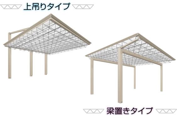 上吊りタイプ・梁置きタイプの2タイプ