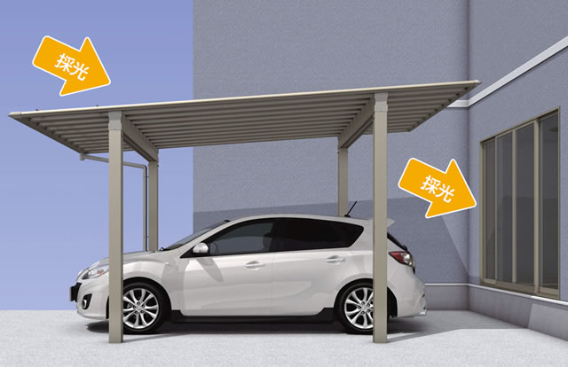 透過性のある屋根パネルで、スタイリッシュで明るいカースペースを実現。