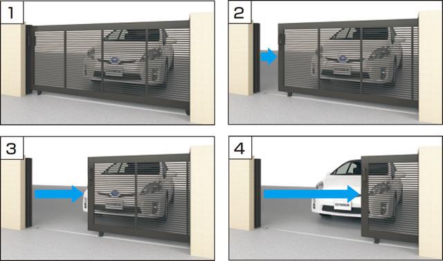 開閉スピード(扉サイズ3mタイプの場合)は約19秒。