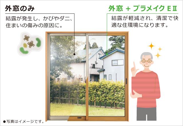 結露抑制の秘密は二重窓と樹脂